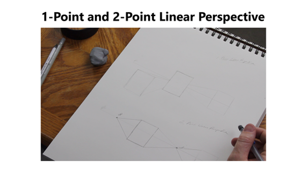 1-Point and 2-Point Linear Perspective